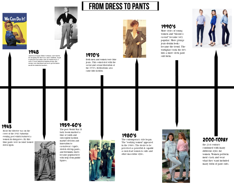 outline page 2 dress- pants